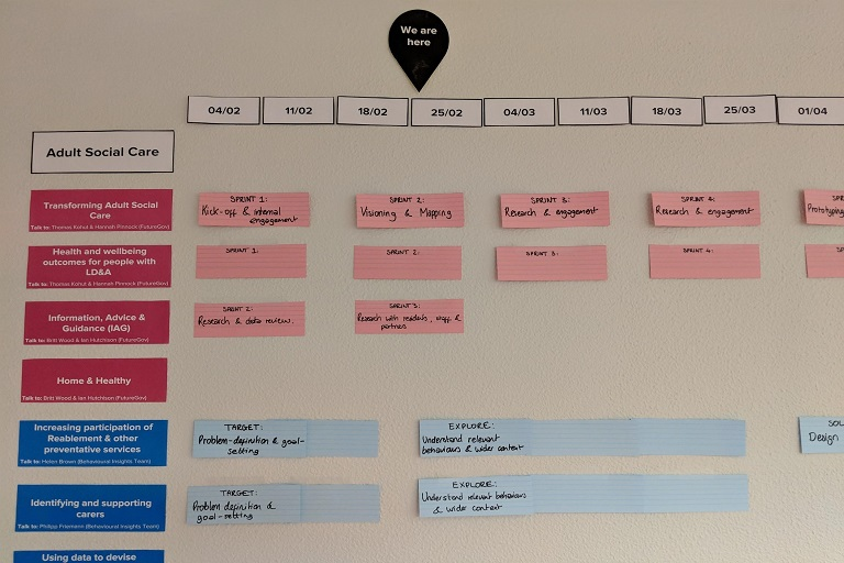 Project timeline on the wall for Adult Social Care
